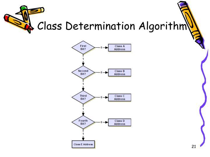 Class Determination Algorithm