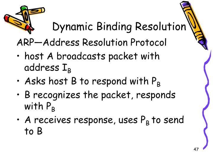 Dynamic Binding Resolution