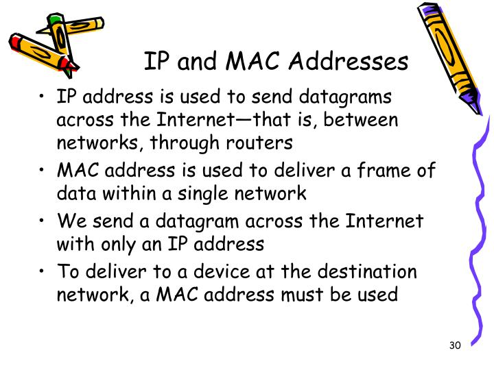 IP and MAC Addresses