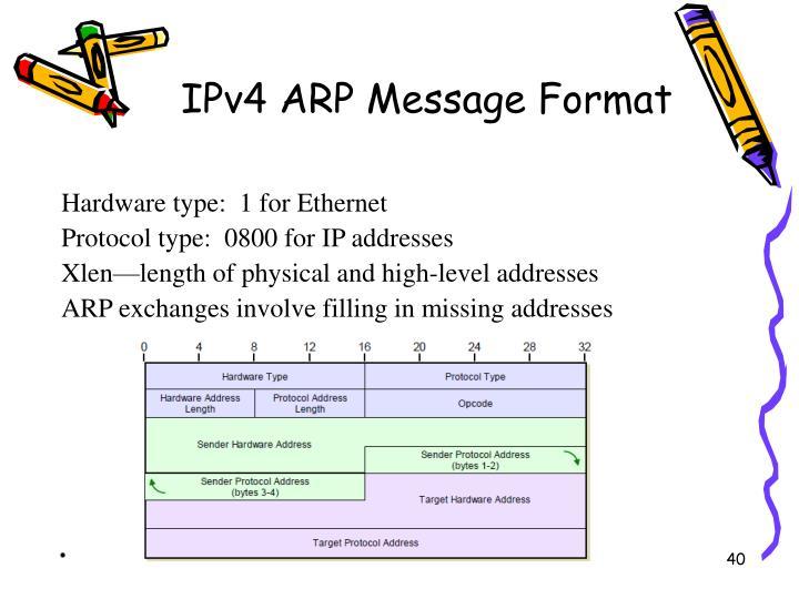 IPv4 ARP Message Format