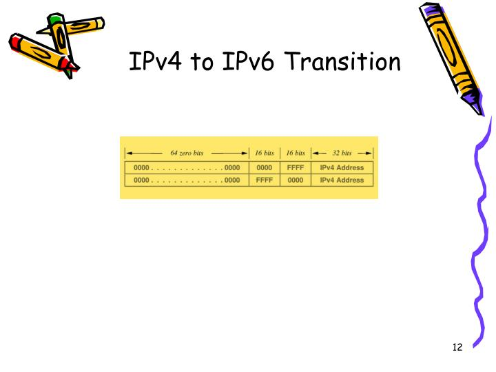 IPv4 to IPv6 Transition