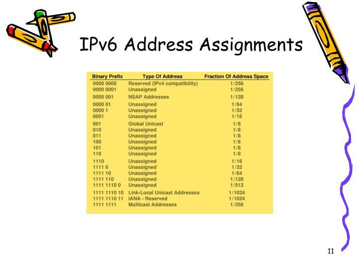 IPv6 Address Assignments