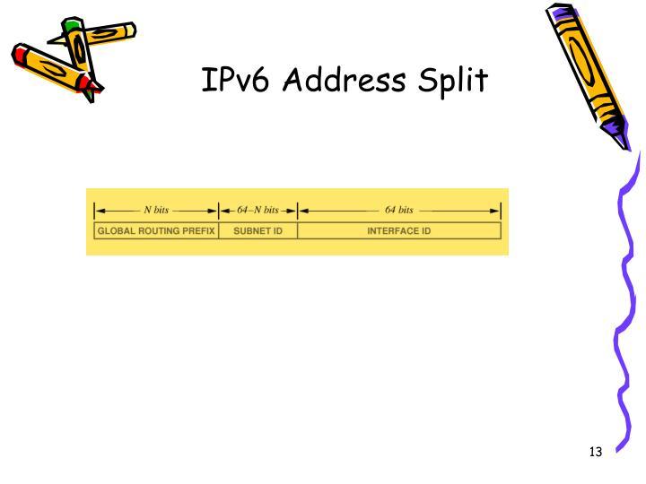 IPv6 Address Split