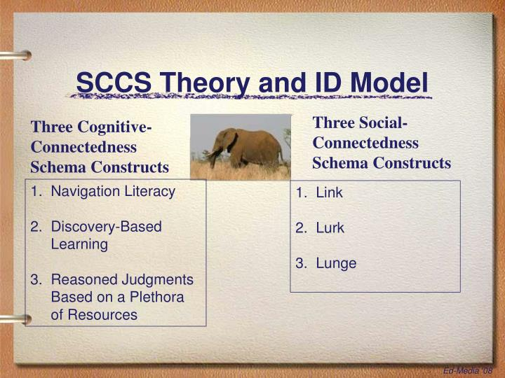 SCCS Theory and ID Model