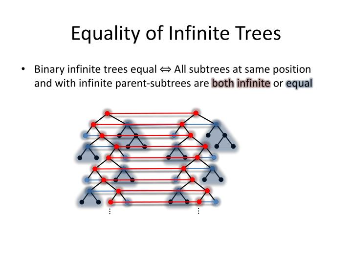 Equality of Infinite Trees