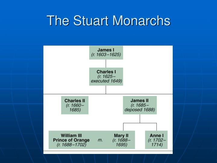 The Stuart Monarchs