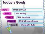 today s goals4
