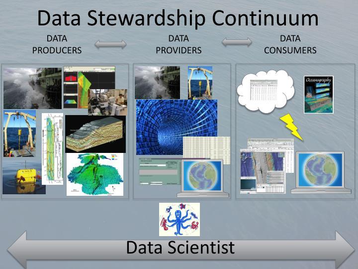 Data Stewardship Continuum