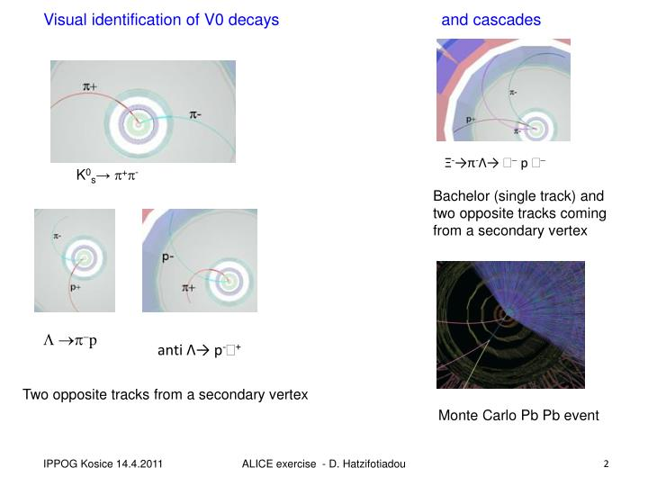 Visual identification of V0 decays                                    and cascades