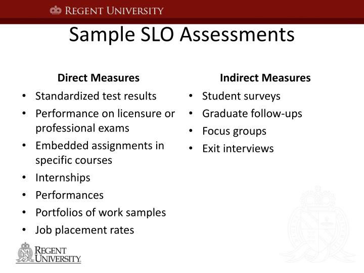 Sample SLO Assessments