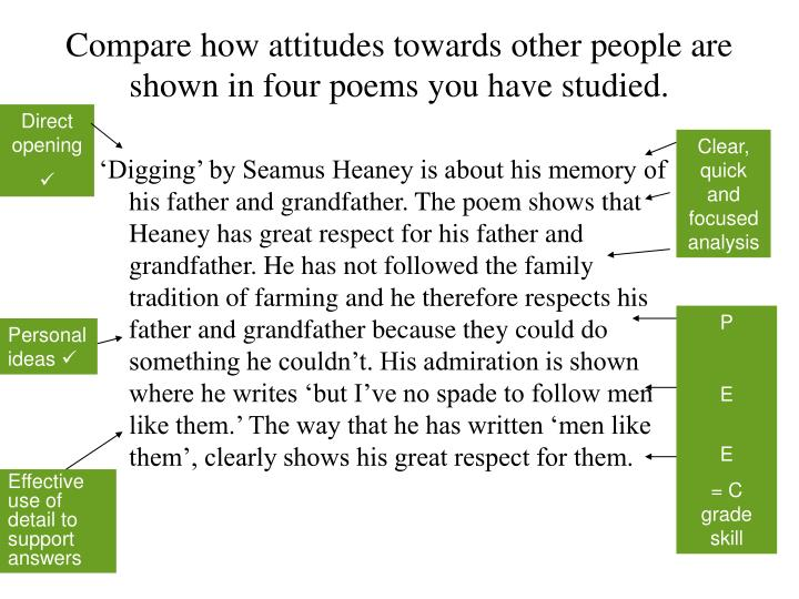 Compare how attitudes towards other people are shown in four poems you have studied.