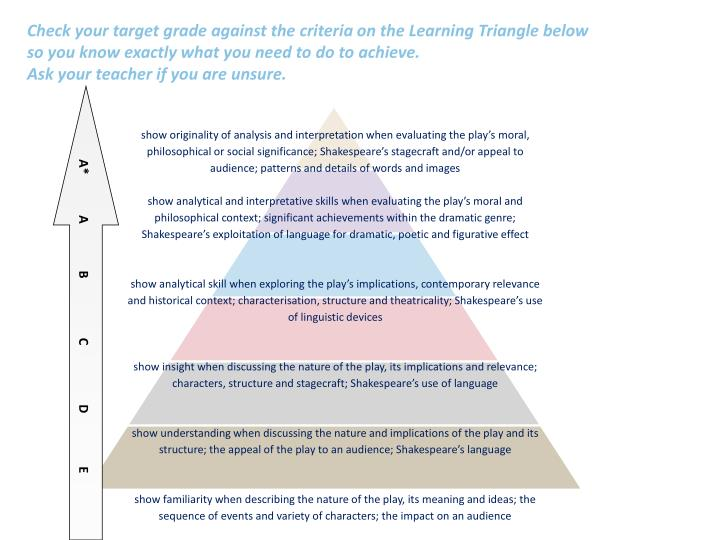 Check your target grade against the criteria on the Learning Triangle below