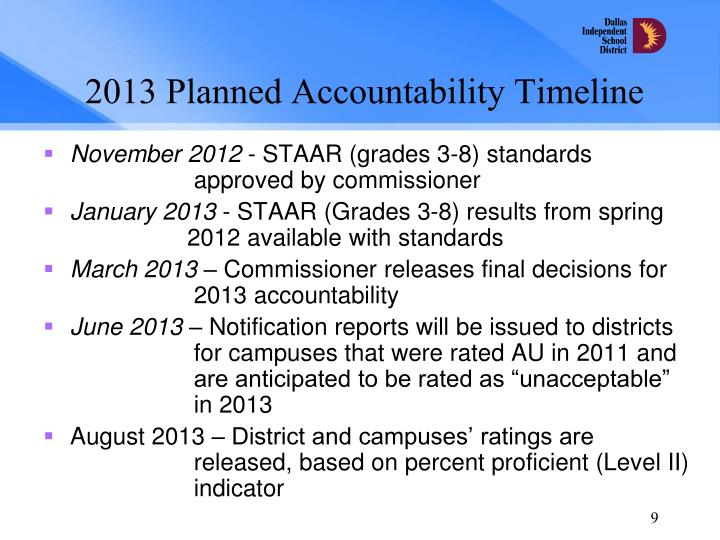 2013 Planned Accountability Timeline