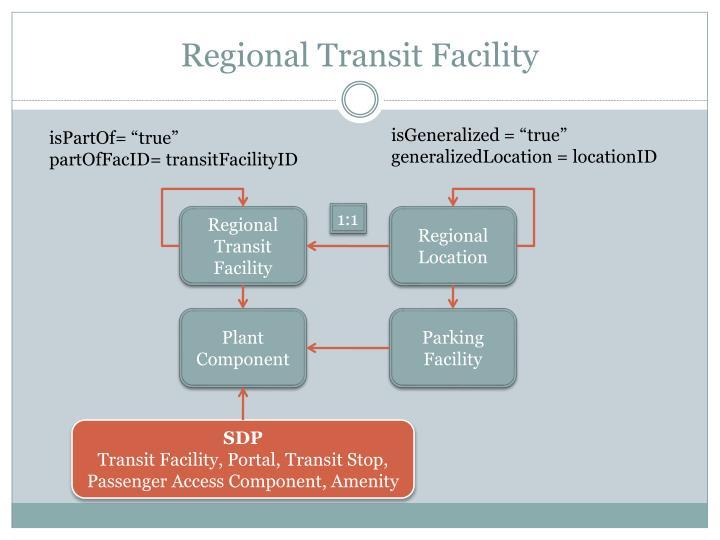Regional Transit Facility