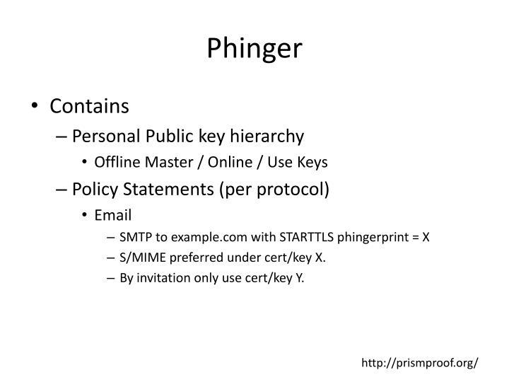 Phinger
