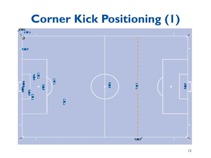 Corner Kick Positioning (1)