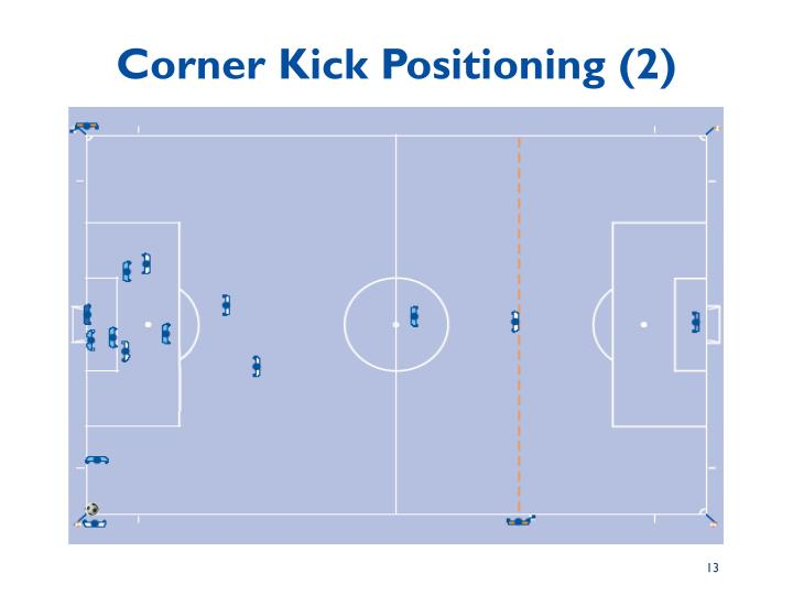 Corner Kick Positioning (2)