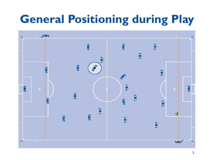 General Positioning during Play