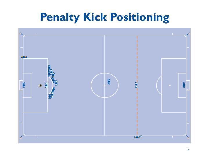 Penalty Kick Positioning