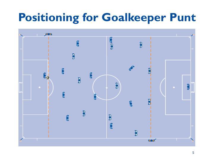 Positioning for Goalkeeper Punt