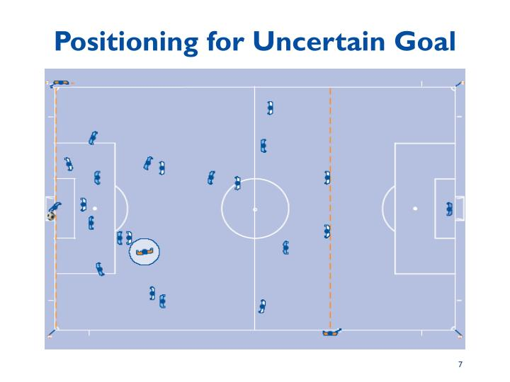 Positioning for Uncertain Goal