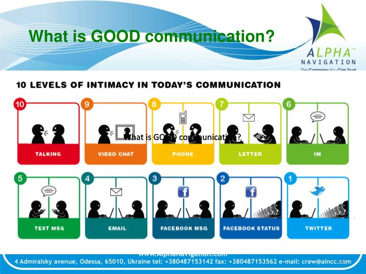 What is GOOD communication?