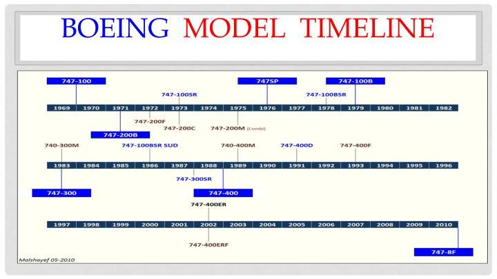ppt timeline slide