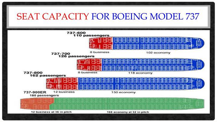 Seat capacity