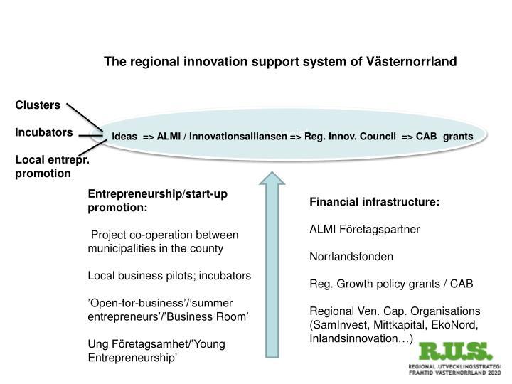 The regional innovation support system of Västernorrland