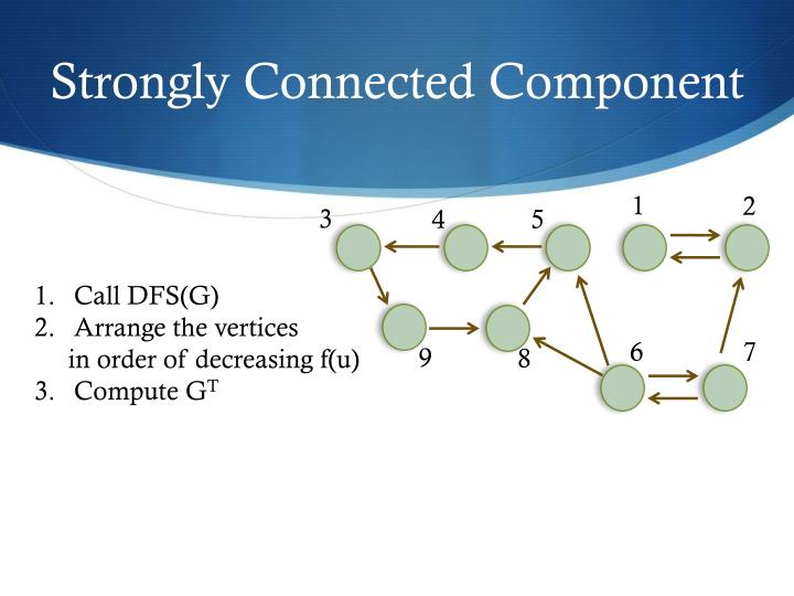 Strongly Connected Component