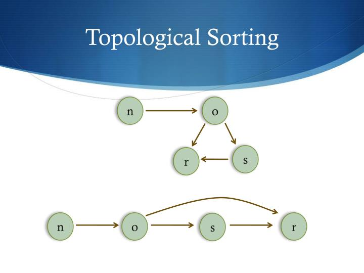 Topological Sorting