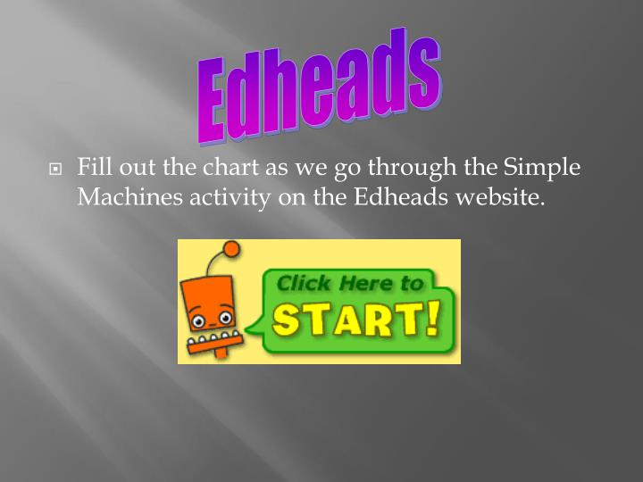 Fill out the chart as we go through the Simple Machines activity on the Edheads website.