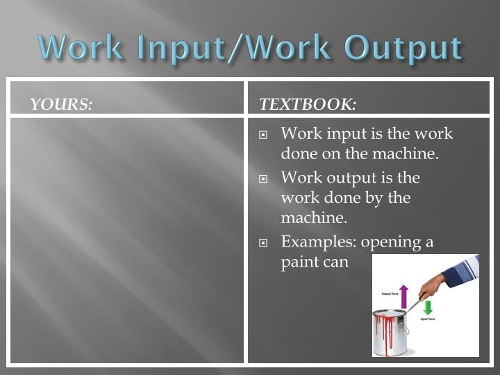 Work Input/Work Output