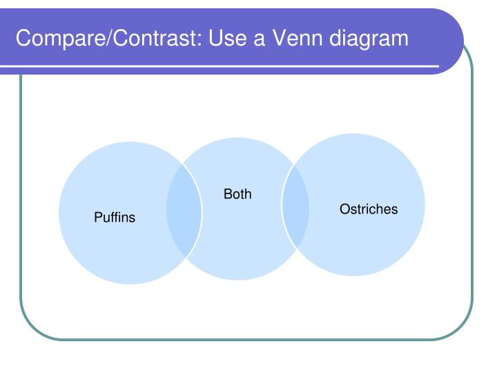 Compare/Contrast: Use a Venn diagram
