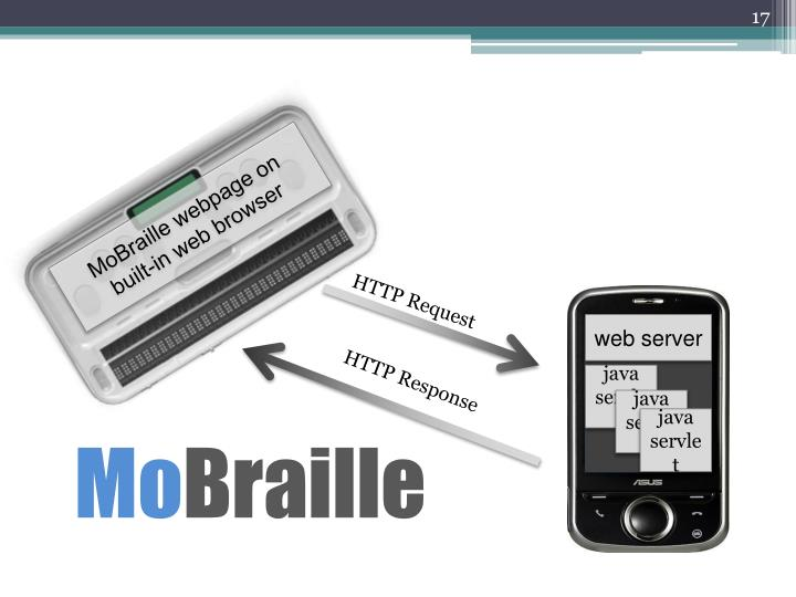 MoBraille webpage on built-in web browser
