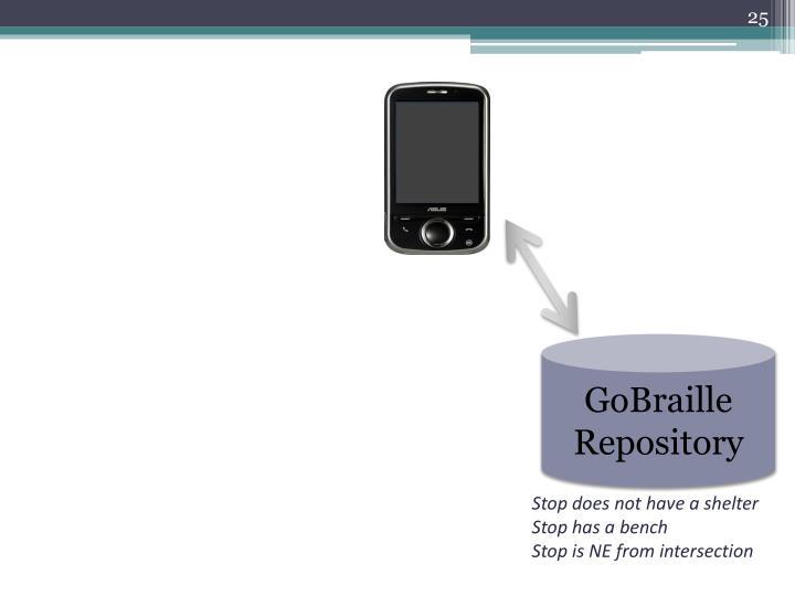 GoBraille Repository