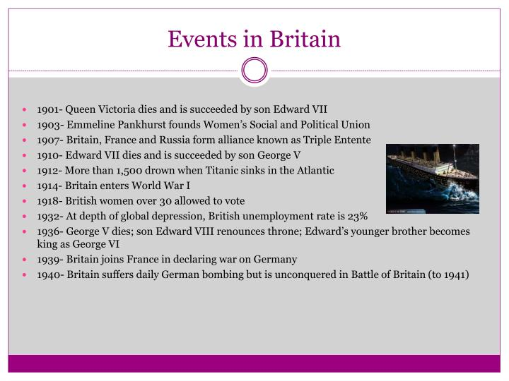 Events in britain