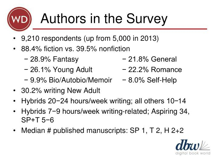 Authors in the survey