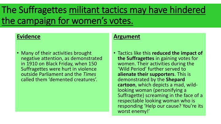 suffragettes and suffragists powerpoint