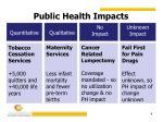 public health impacts1