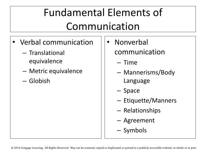 Fundamental Elements of Communication