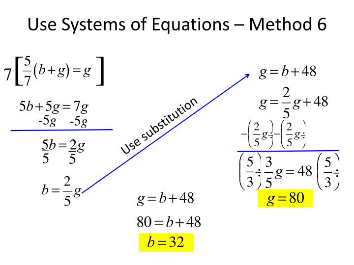 Use Systems of Equations – Method 6