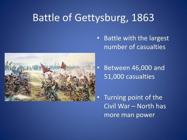 Battle of Gettysburg, 1863