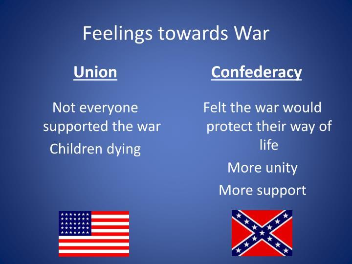 Feelings towards War