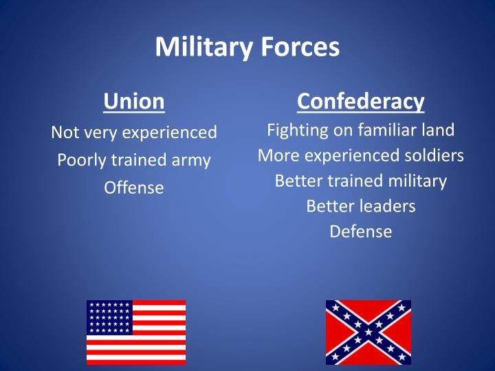Military Forces
