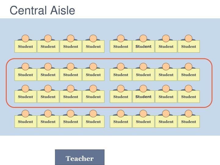 Central Aisle