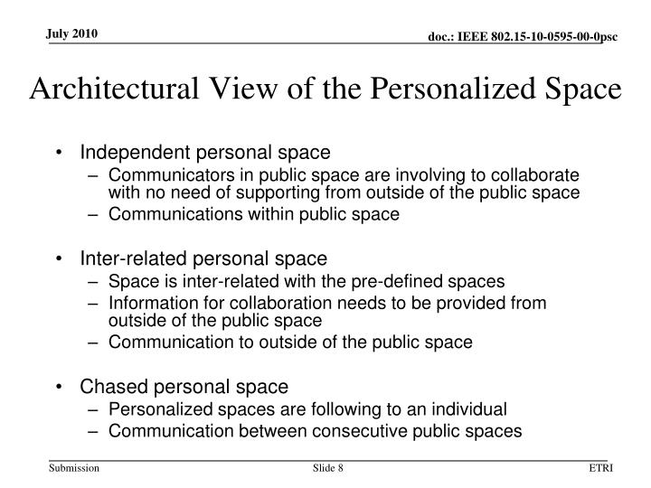 Architectural View of the Personalized Space