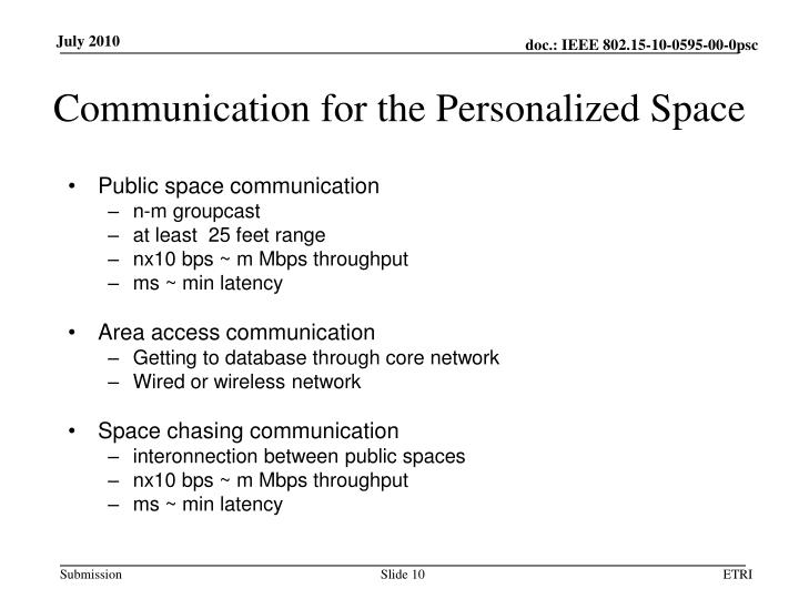 Communication for the Personalized Space