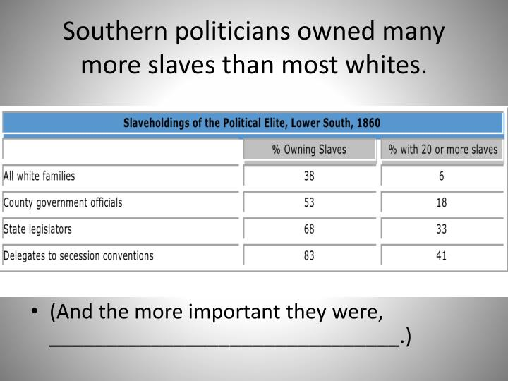 Southern politicians owned many more slaves than most whites