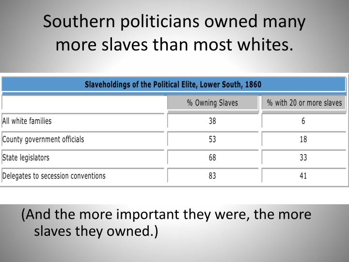Southern politicians owned many more slaves than most whites.